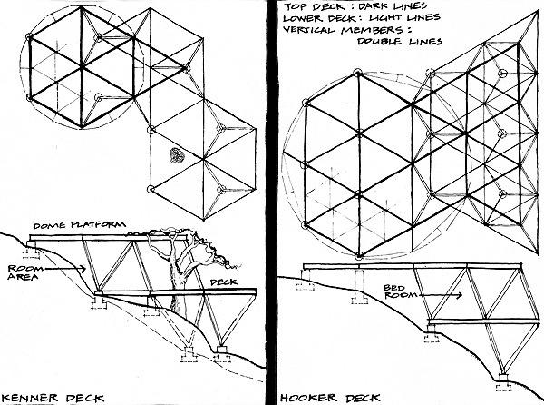 Dome-design-USA